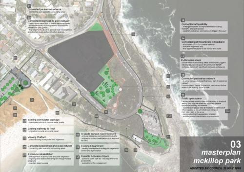 Adopted Freshwater Beach Open Space Masterplan Page 32